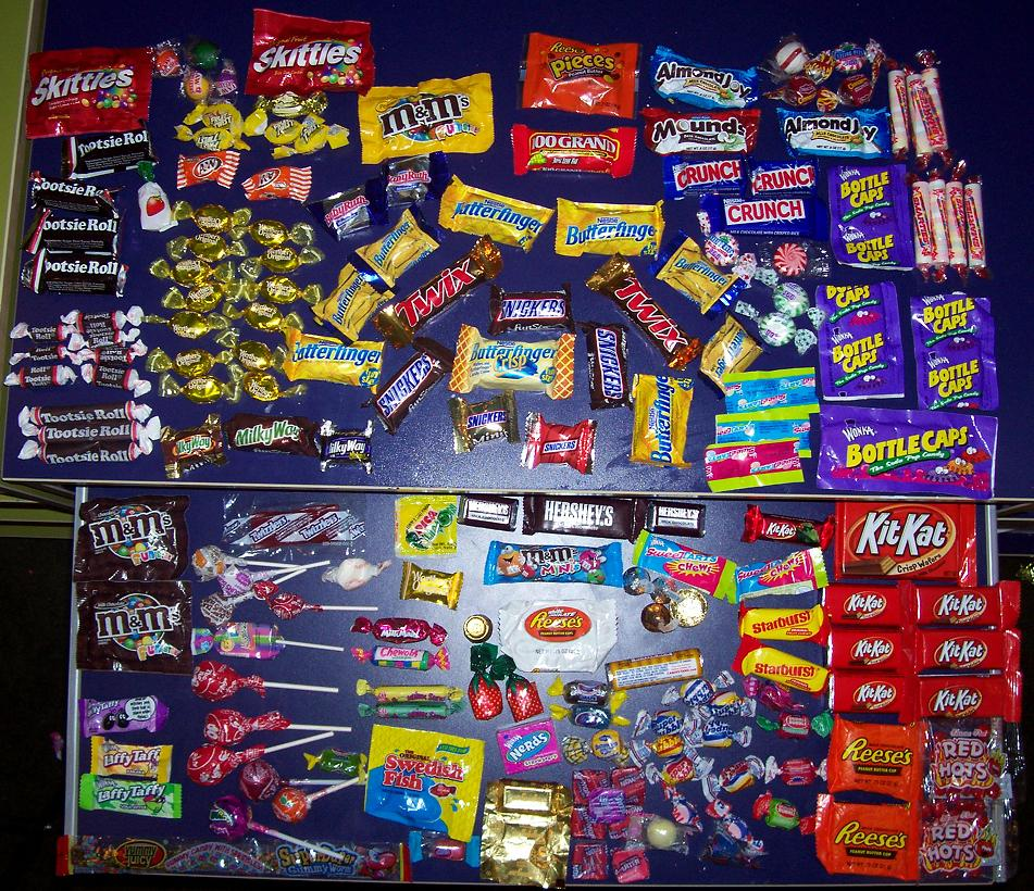 All Candies